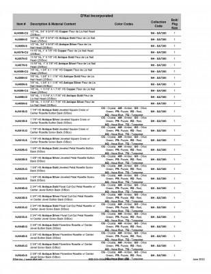 SA7380 Dimension & Box Quantity Pg 3